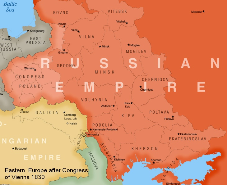 Ukrainian Timeline